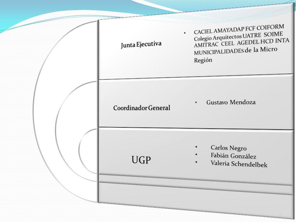 UGP Junta Ejecutiva Coordinador General Gustavo Mendoza Carlos Negro