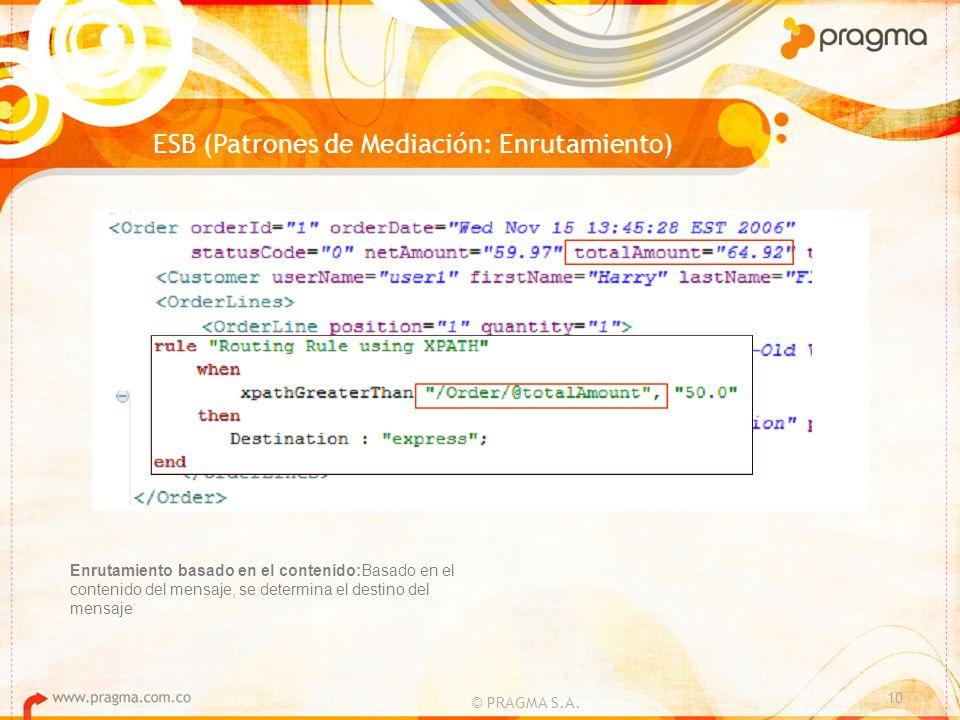 ESB (Patrones de Mediación: Enrutamiento)