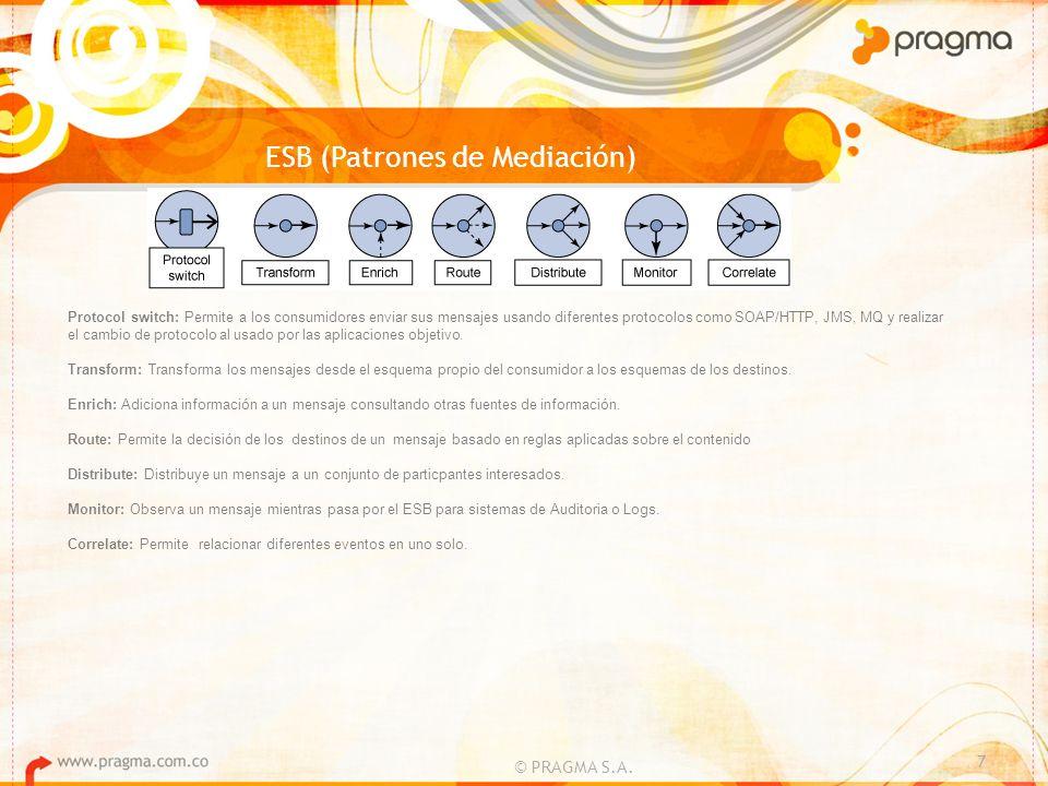 ESB (Patrones de Mediación)