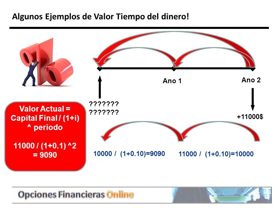 Capital Final / (1+i) ^ periodo