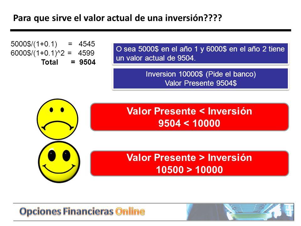 Valor Presente < Inversión Valor Presente > Inversión