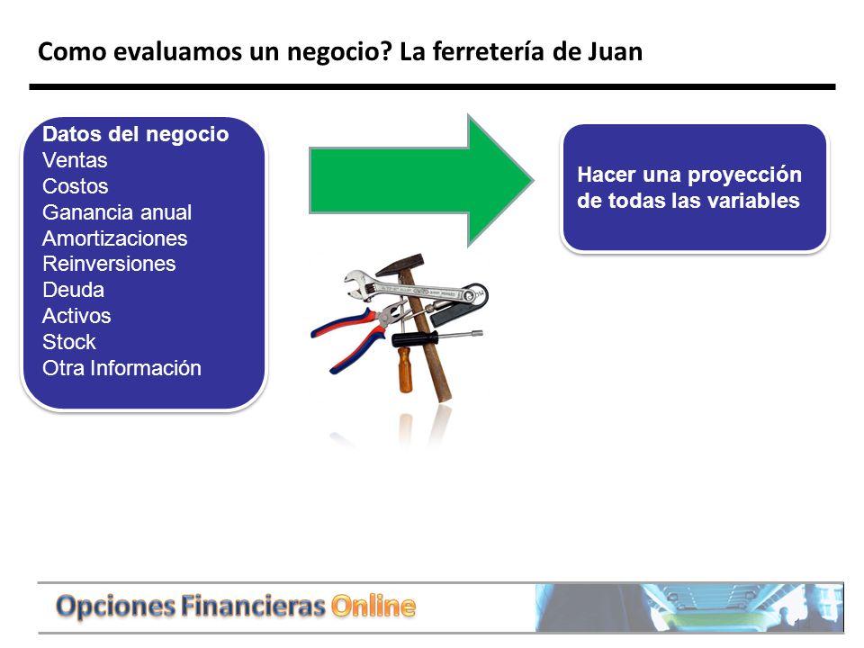 Como evaluamos un negocio La ferretería de Juan