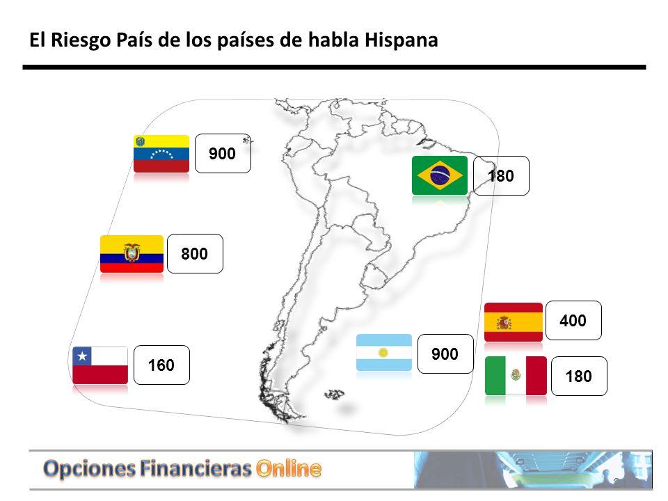 El Riesgo País de los países de habla Hispana