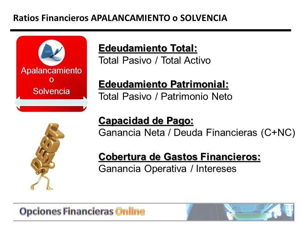 Ratios Financieros APALANCAMIENTO o SOLVENCIA