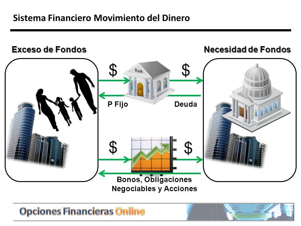 Bonos, Obligaciones Negociables y Acciones