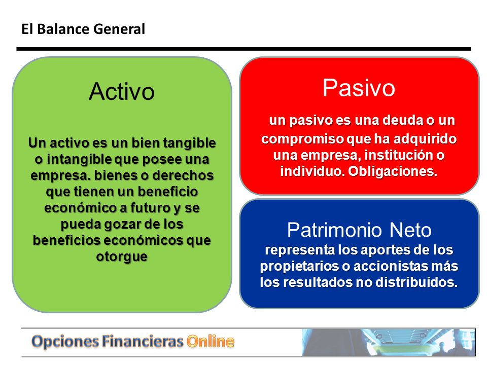 El Balance General Activo.