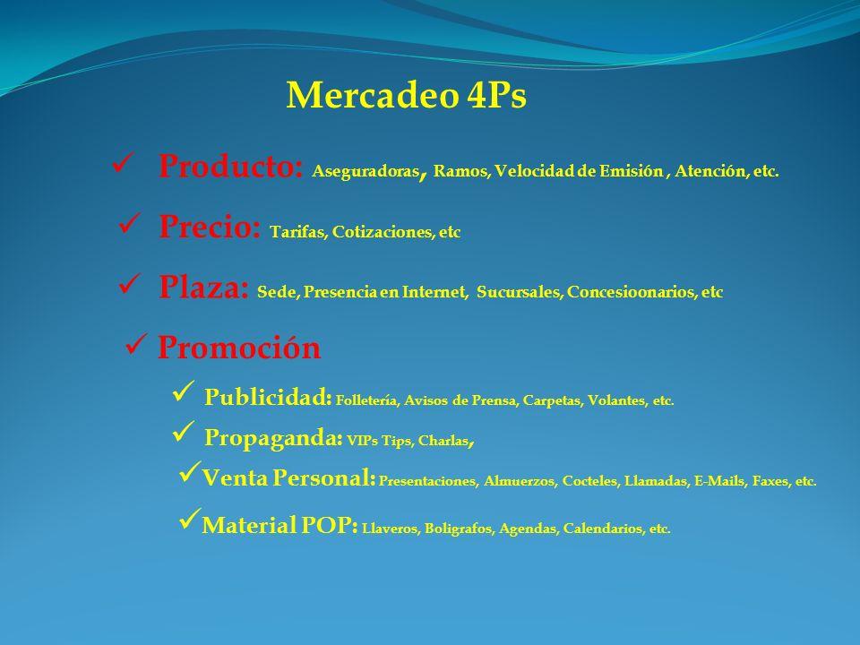 Mercadeo 4Ps Producto: Aseguradoras, Ramos, Velocidad de Emisión , Atención, etc. Precio: Tarifas, Cotizaciones, etc.