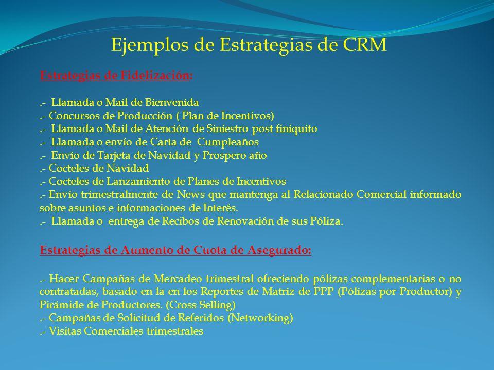 Ejemplos de Estrategias de CRM