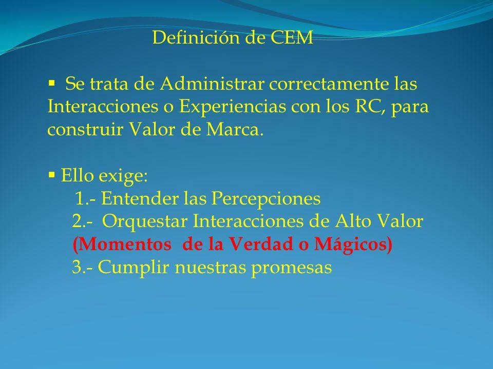 Definición de CEM Se trata de Administrar correctamente las. Interacciones o Experiencias con los RC, para construir Valor de Marca.