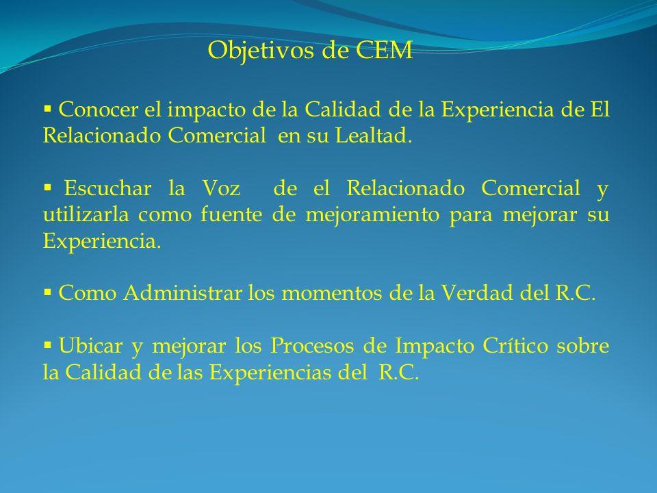 Objetivos de CEM Conocer el impacto de la Calidad de la Experiencia de El Relacionado Comercial en su Lealtad.