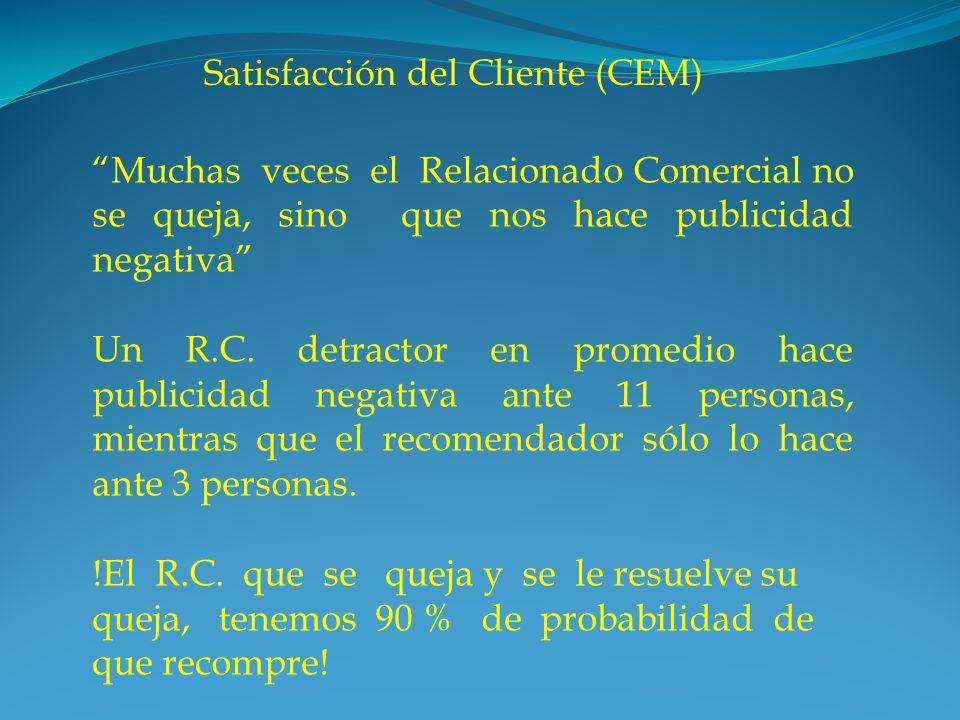 Satisfacción del Cliente (CEM)