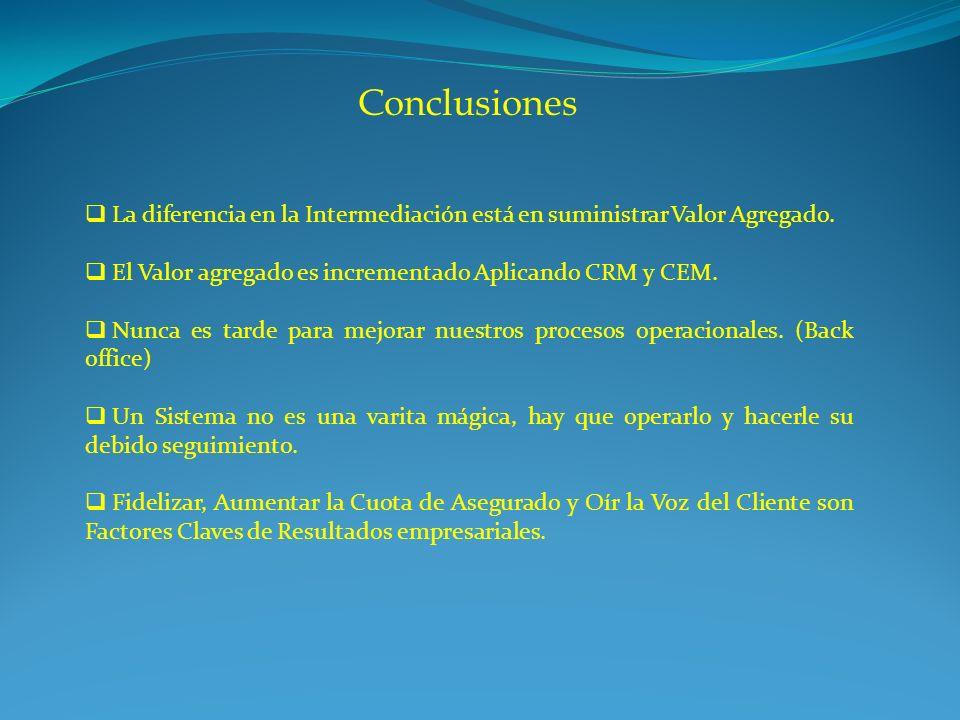Conclusiones La diferencia en la Intermediación está en suministrar Valor Agregado. El Valor agregado es incrementado Aplicando CRM y CEM.