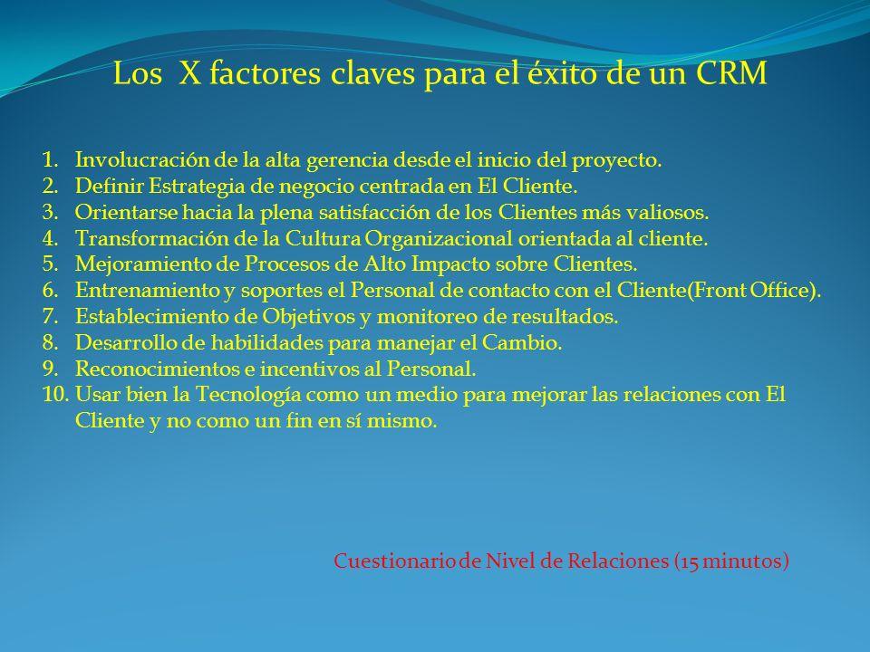 Los X factores claves para el éxito de un CRM