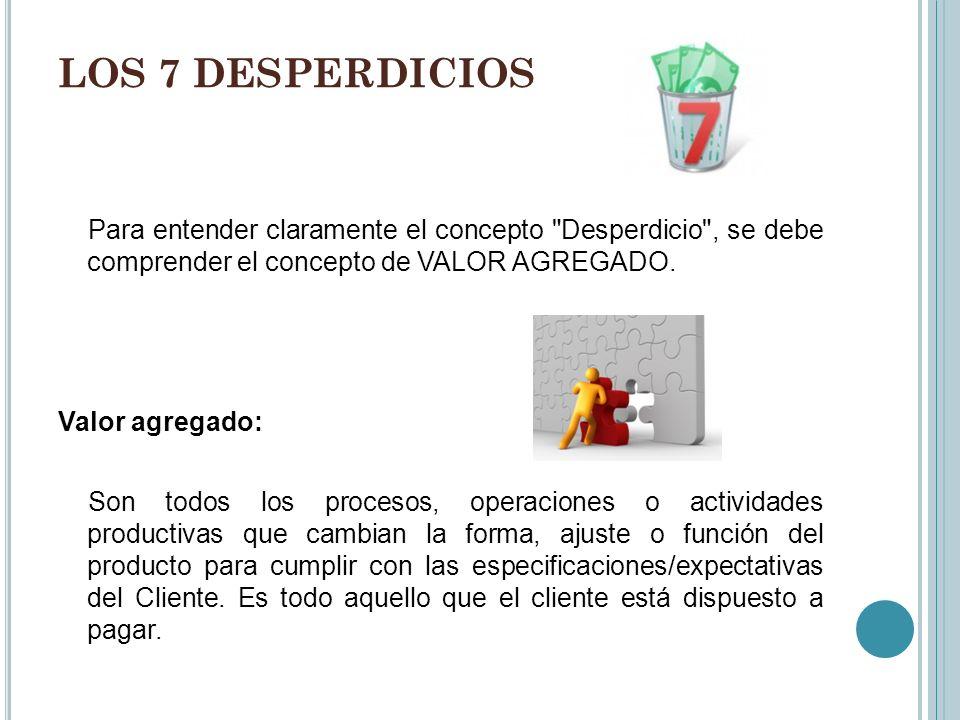 LOS 7 DESPERDICIOS Para entender claramente el concepto Desperdicio , se debe comprender el concepto de VALOR AGREGADO.