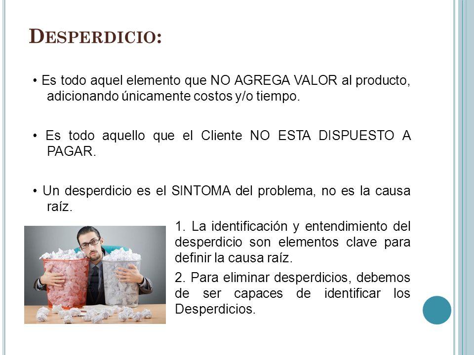 Desperdicio: • Es todo aquel elemento que NO AGREGA VALOR al producto, adicionando únicamente costos y/o tiempo.