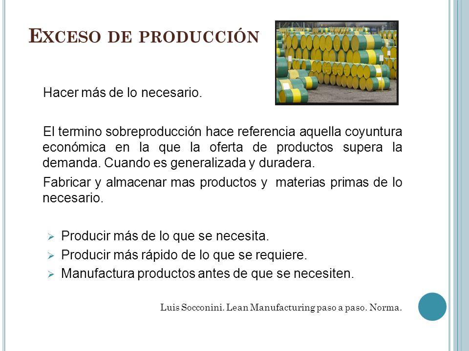 Exceso de producción Hacer más de lo necesario.