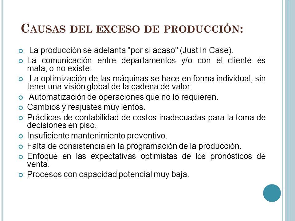 Causas del exceso de producción:
