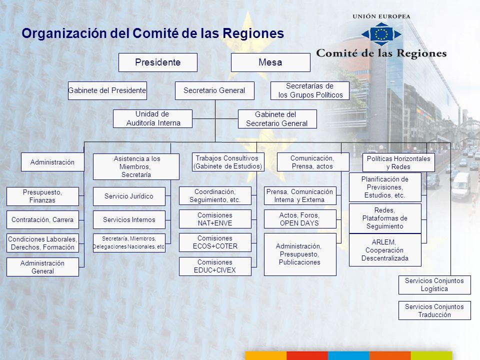Organización del Comité de las Regiones