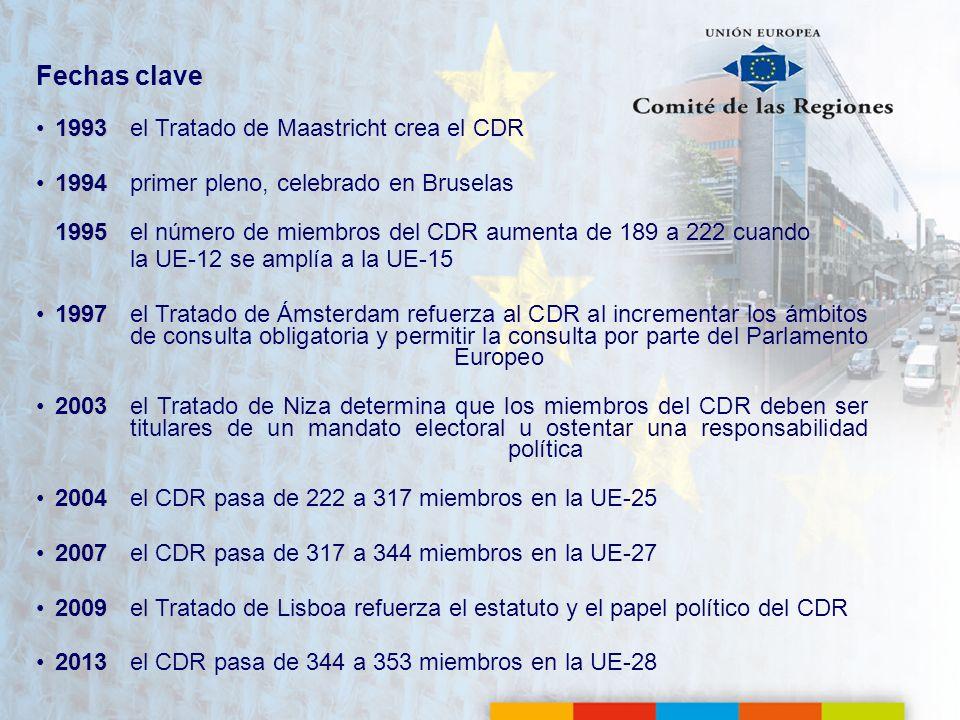 Fechas clave 1993 el Tratado de Maastricht crea el CDR