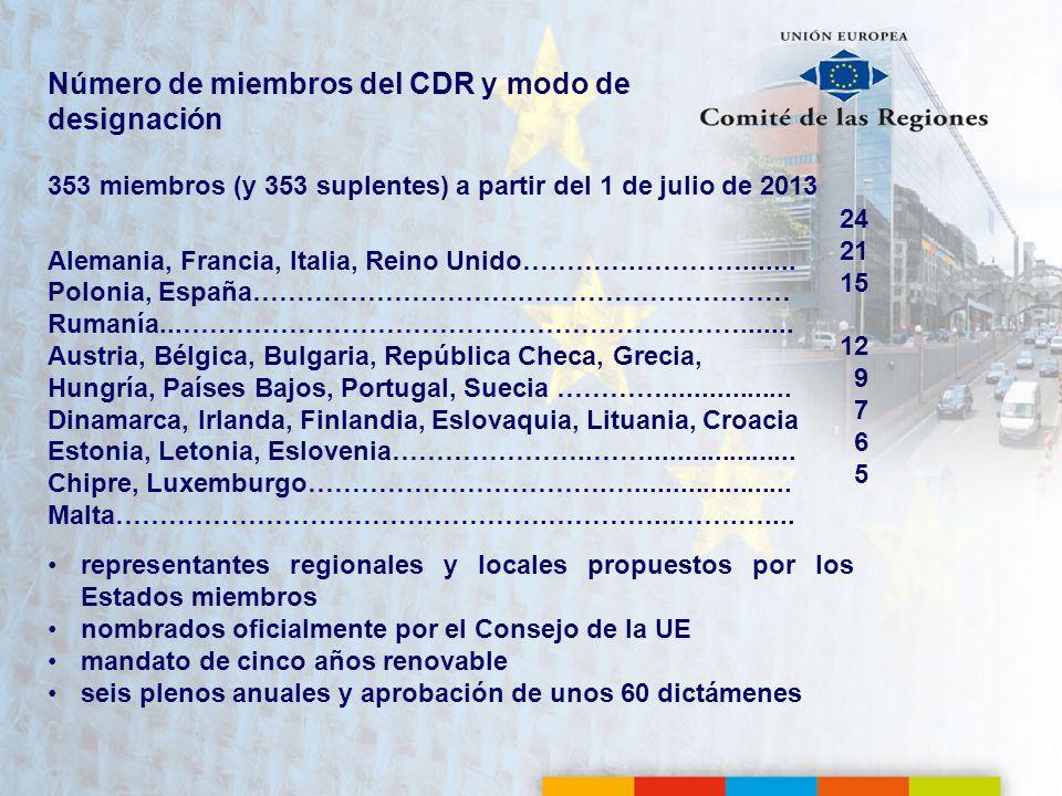 Número de miembros del CDR y modo de designación