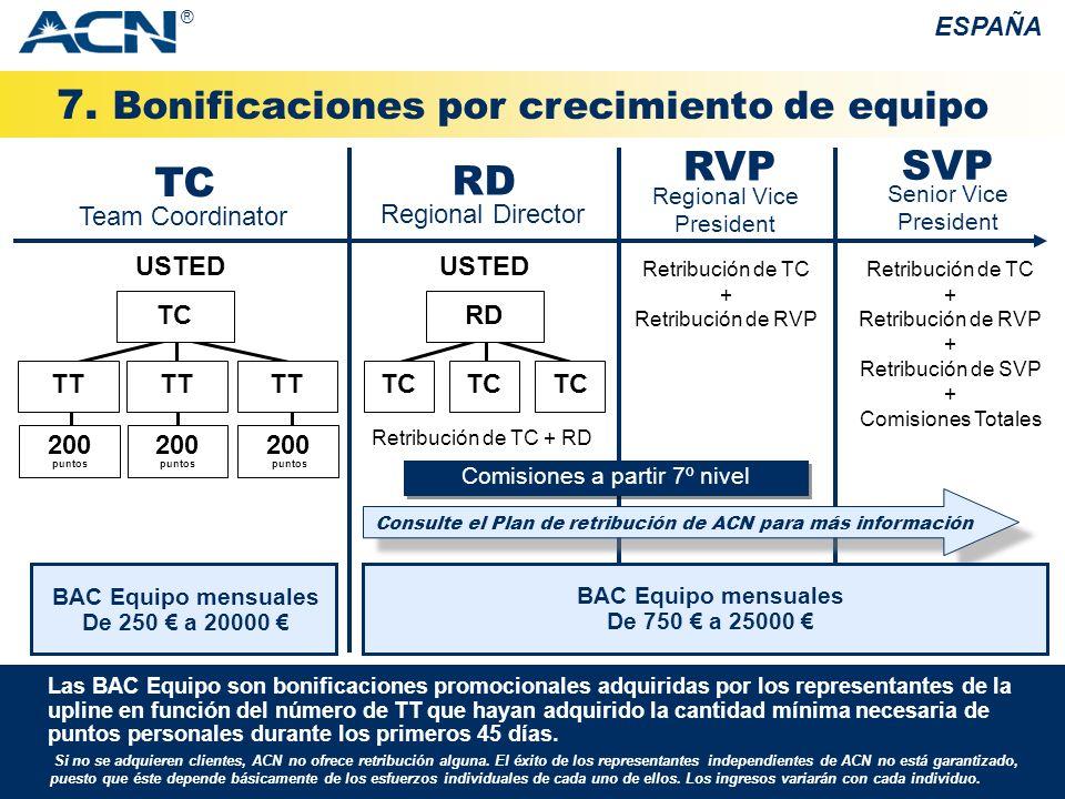 7. Bonificaciones por crecimiento de equipo RVP SVP TC RD