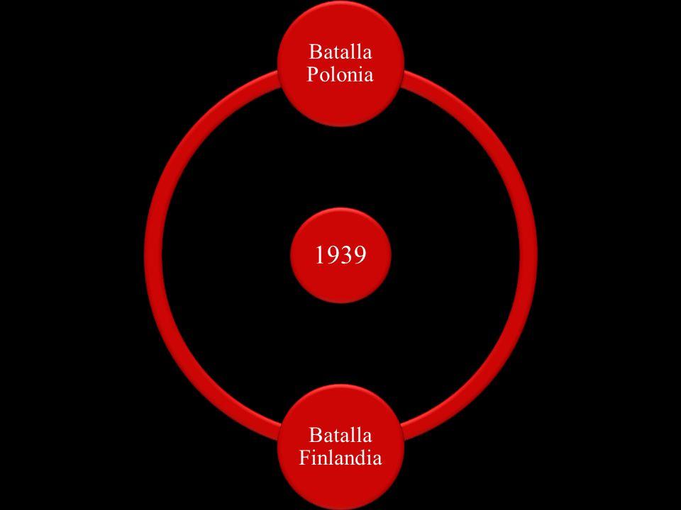 1939 Batalla Polonia Batalla Finlandia