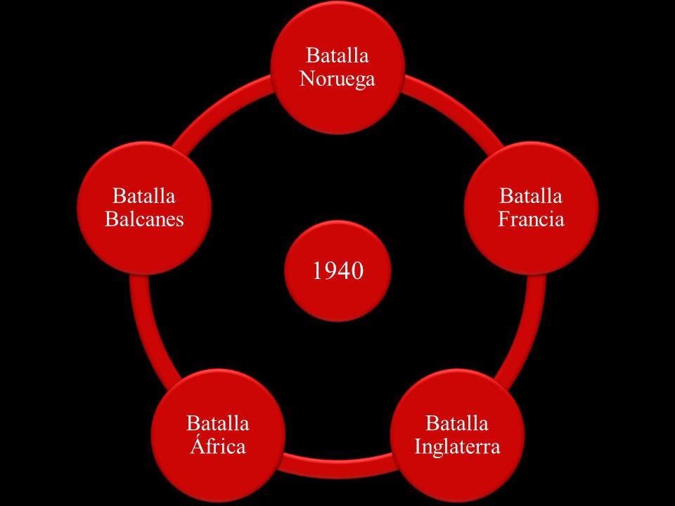 1940 Batalla Noruega Batalla Francia Batalla Inglaterra Batalla África