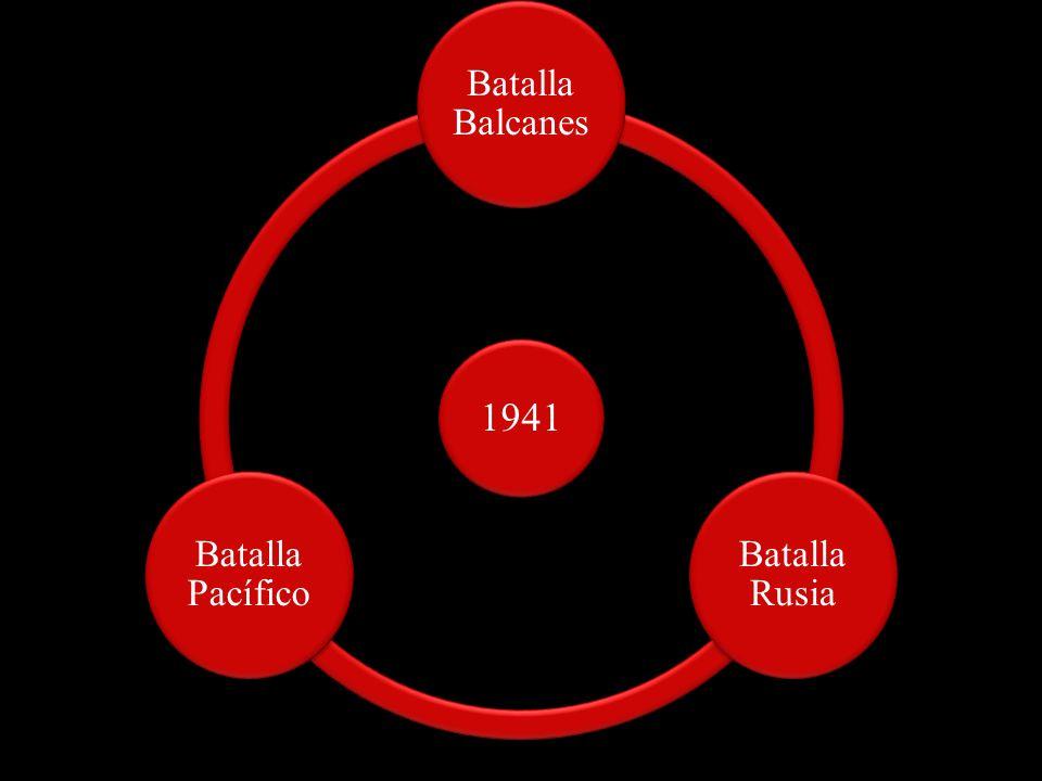 1941 Batalla Balcanes Batalla Rusia Batalla Pacífico