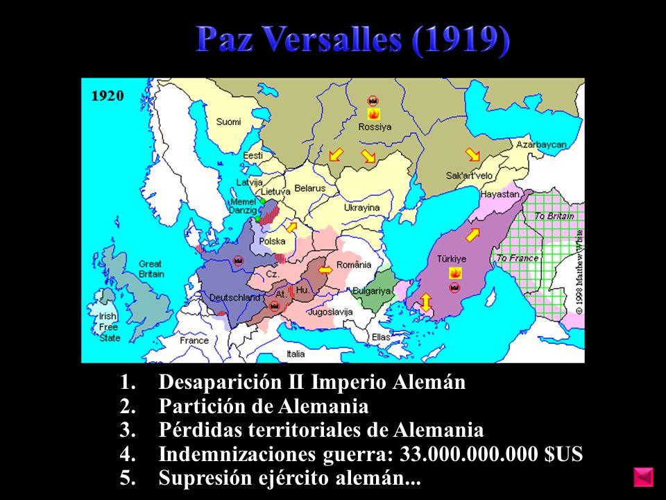 Paz Versalles (1919) Desaparición II Imperio Alemán