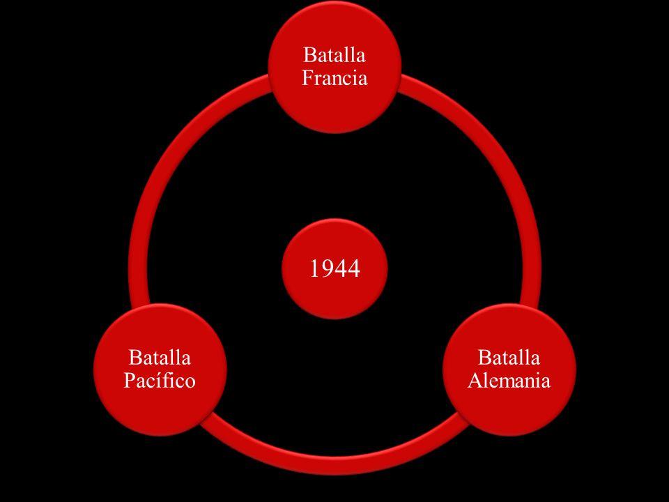 1944 Batalla Francia Batalla Alemania Batalla Pacífico