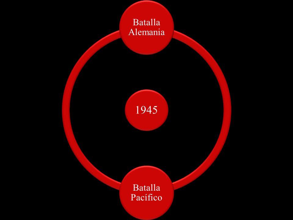 1945 Batalla Alemania Batalla Pacífico