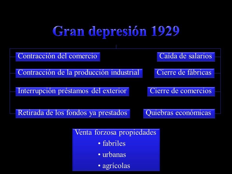 Gran depresión 1929 Contracción del comercio Caída de salarios