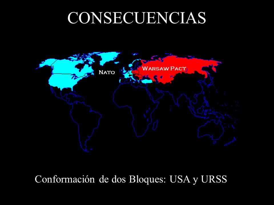 CONSECUENCIAS Conformación de dos Bloques: USA y URSS
