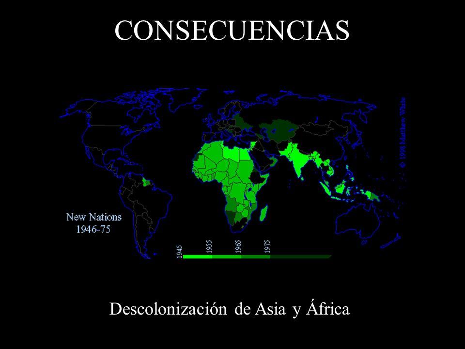 CONSECUENCIAS Descolonización de Asia y África