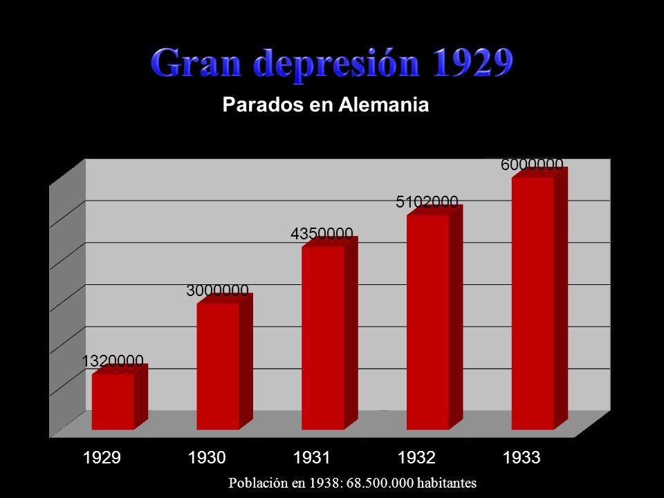 Gran depresión 1929 Población en 1938: 68.500.000 habitantes