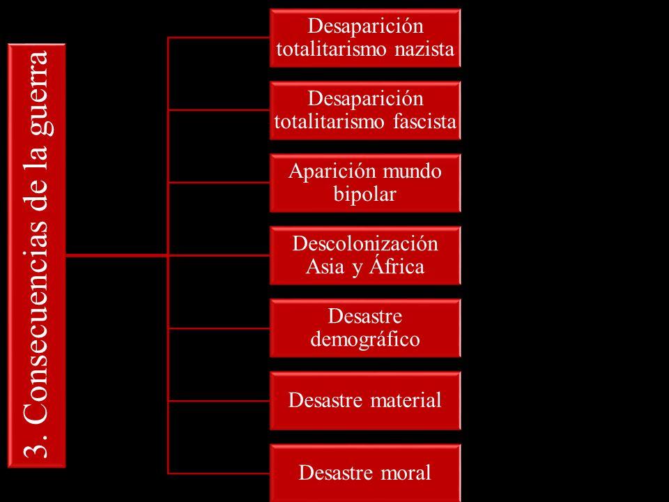 3. Consecuencias de la guerra Desaparición totalitarismo nazista