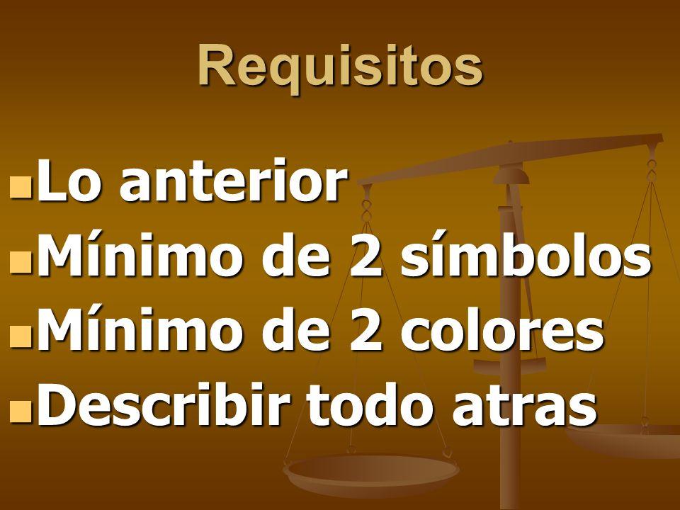 Requisitos Lo anterior Mínimo de 2 símbolos Mínimo de 2 colores Describir todo atras