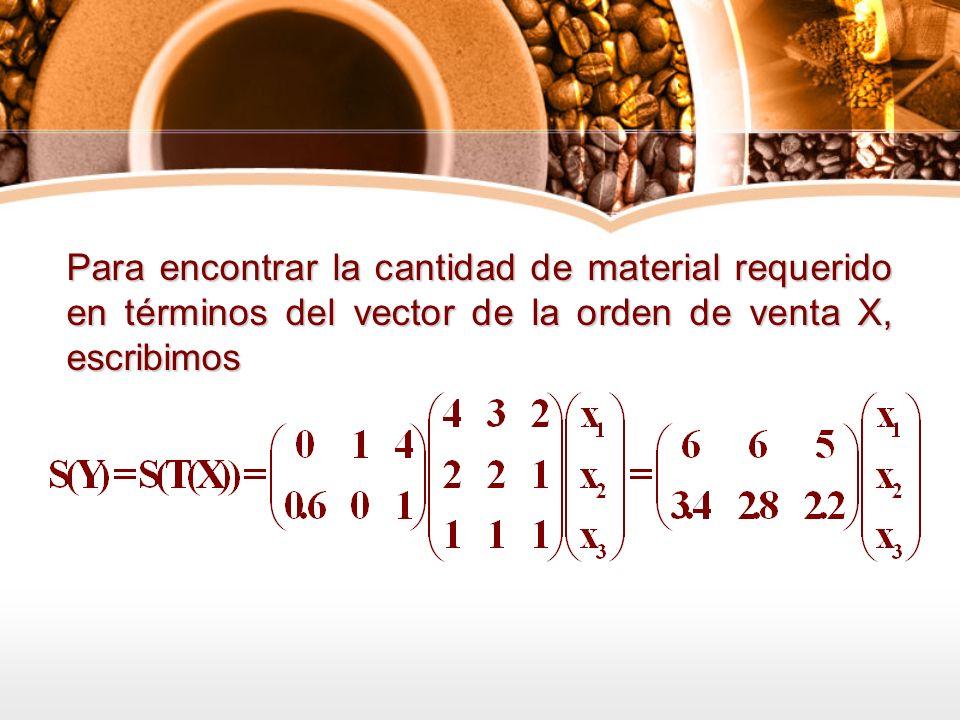 Para encontrar la cantidad de material requerido en términos del vector de la orden de venta X, escribimos