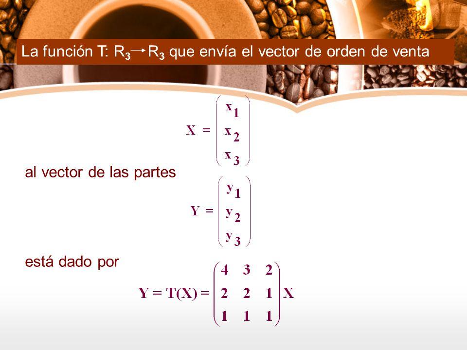 La función T: R3 R3 que envía el vector de orden de venta