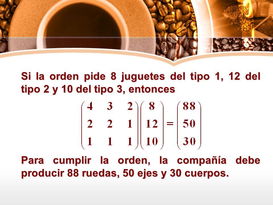 Si la orden pide 8 juguetes del tipo 1, 12 del tipo 2 y 10 del tipo 3, entonces
