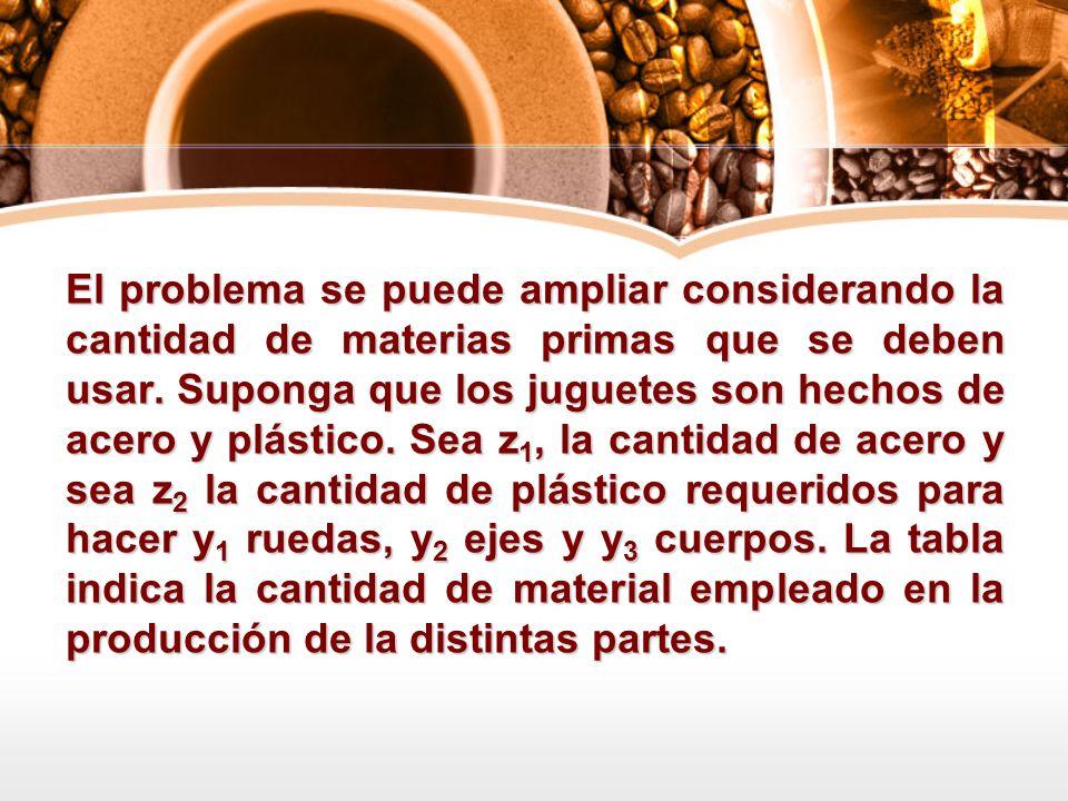 El problema se puede ampliar considerando la cantidad de materias primas que se deben usar.