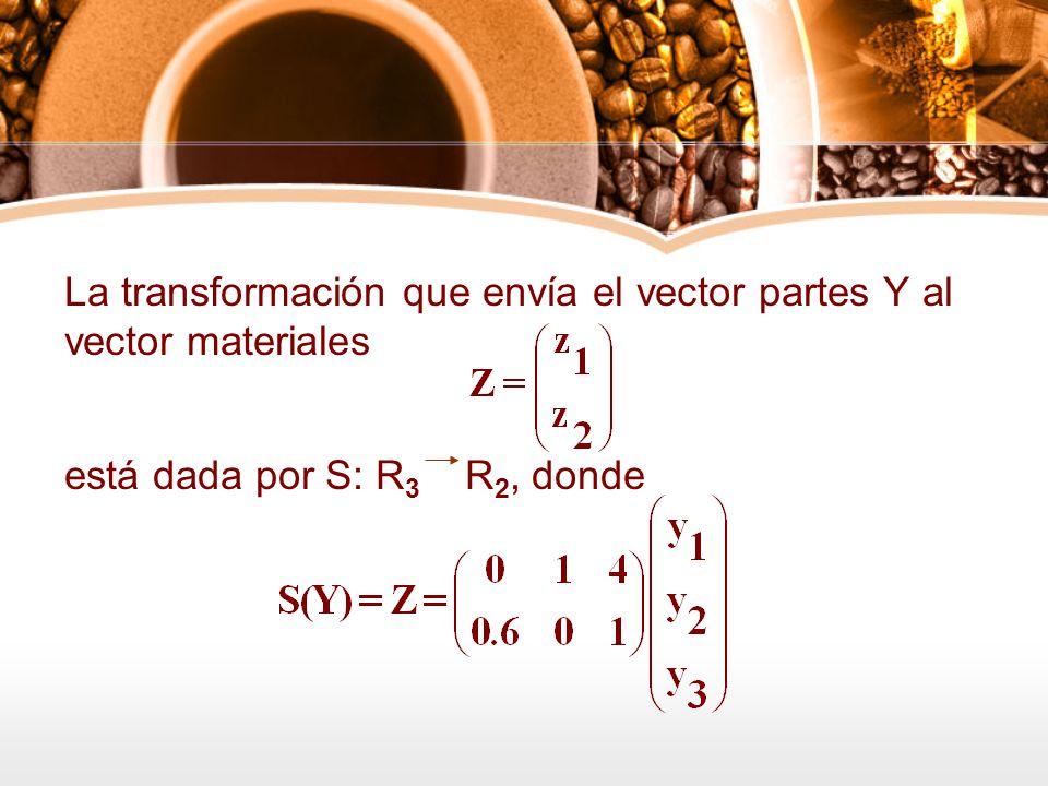 La transformación que envía el vector partes Y al vector materiales