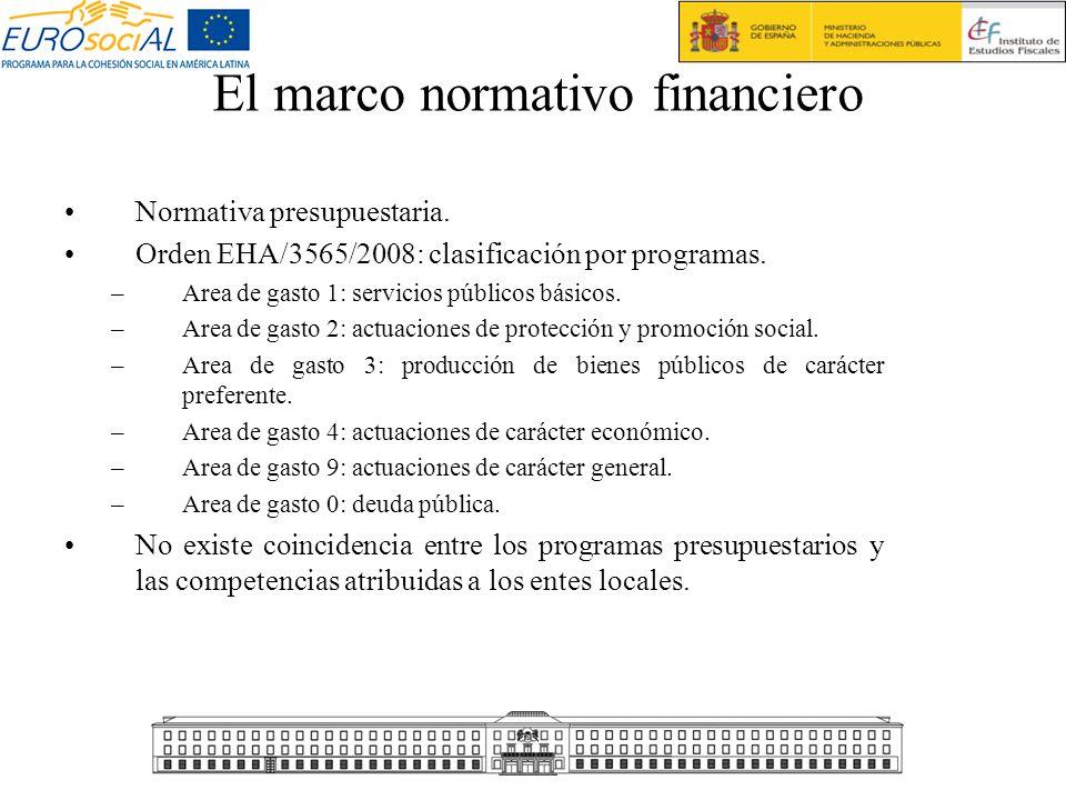 El marco normativo financiero