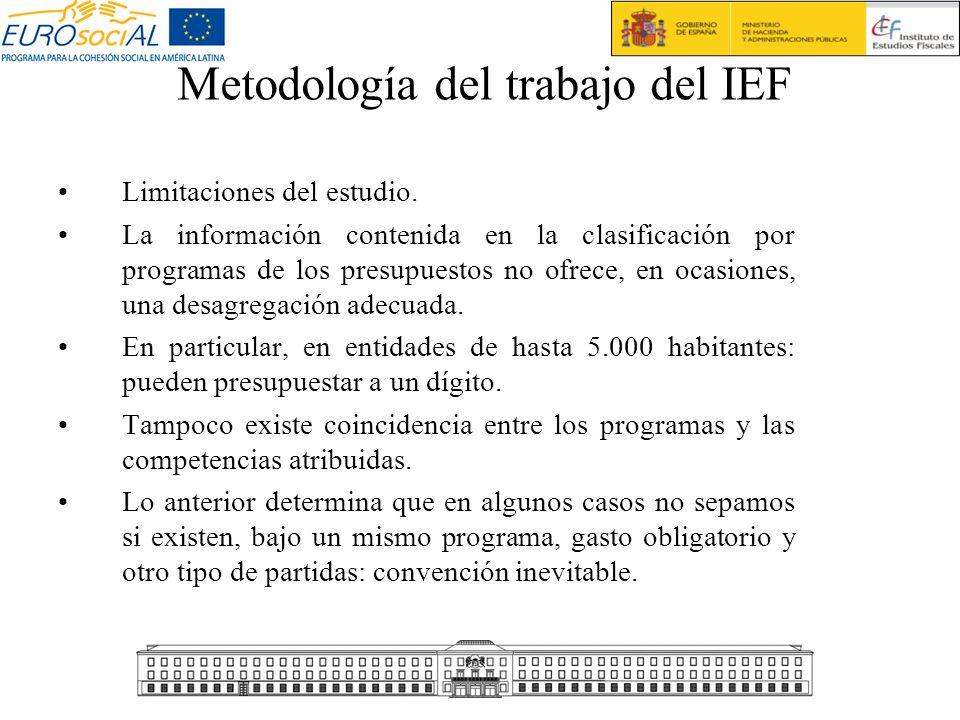 Metodología del trabajo del IEF