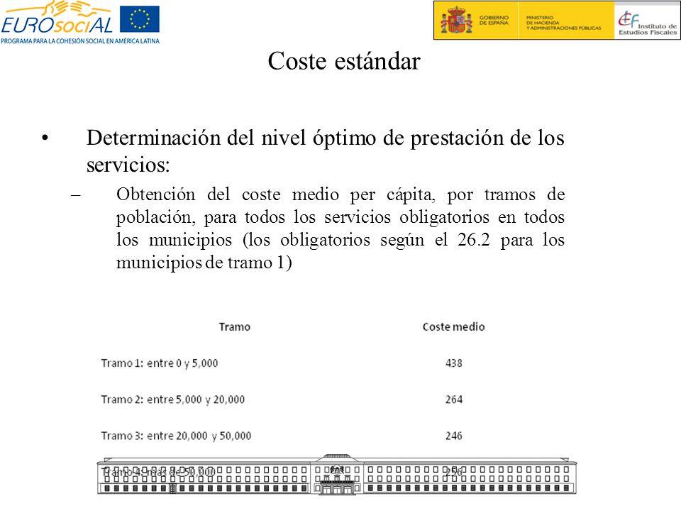 Coste estándar Determinación del nivel óptimo de prestación de los servicios: