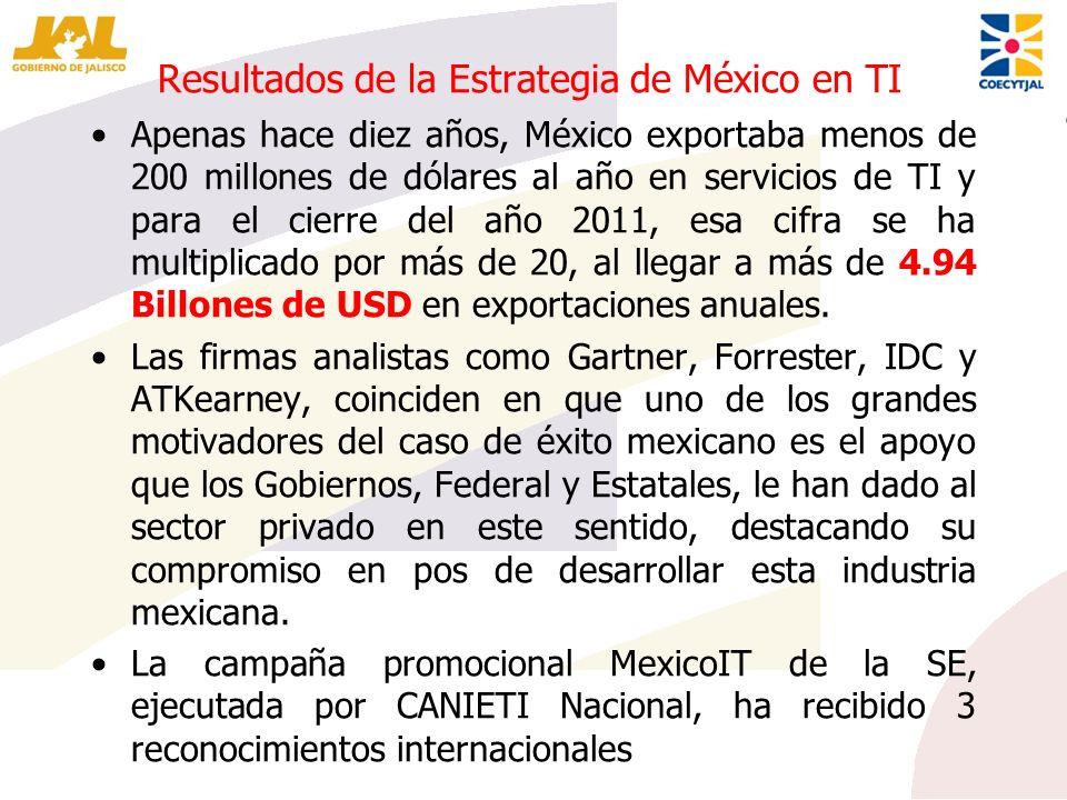 Resultados de la Estrategia de México en TI