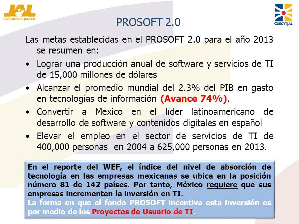 PROSOFT 2.0 Las metas establecidas en el PROSOFT 2.0 para el año 2013 se resumen en: