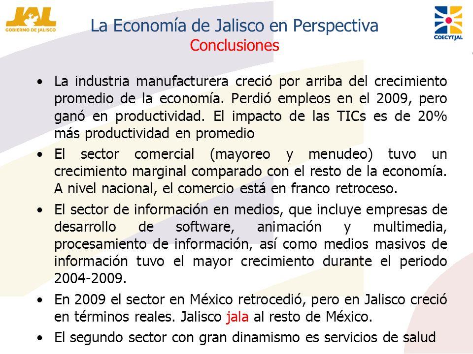 La Economía de Jalisco en Perspectiva Conclusiones