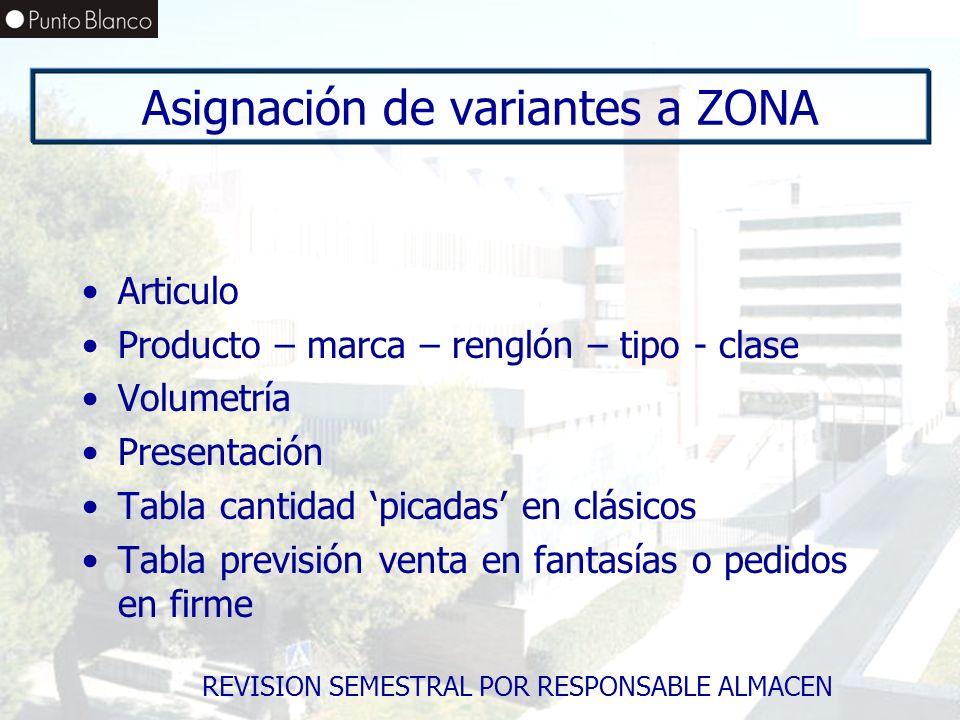 Asignación de variantes a ZONA