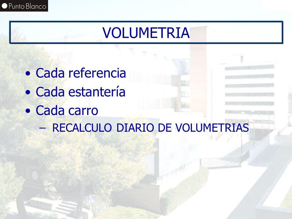VOLUMETRIA Cada referencia Cada estantería Cada carro